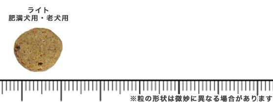 アボ・ダームのキブル(粒)の比較