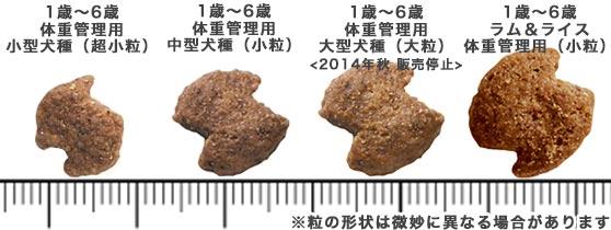 ユーカヌバのキブル(粒)の比較