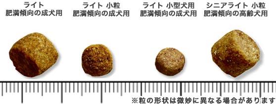 サイエンスダイエットのキブル(粒)の比較