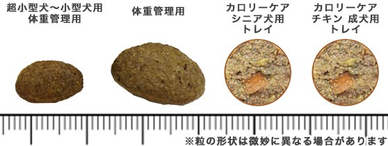シュプレモのキブル(粒)の比較